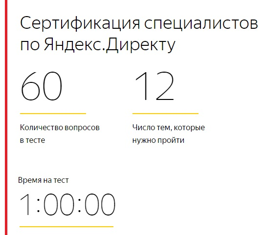 The collection of answers for the Yandex.Direct test