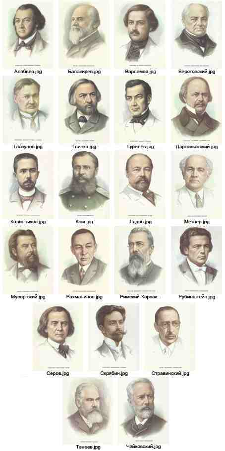 A collection of portraits of Russian composers
