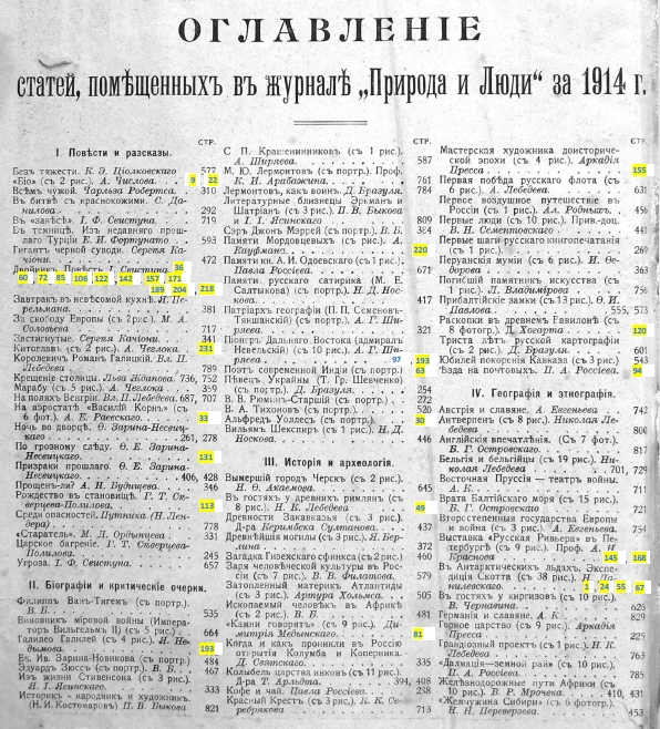 "Filing of the journal ""Nature and People"" for 1914"