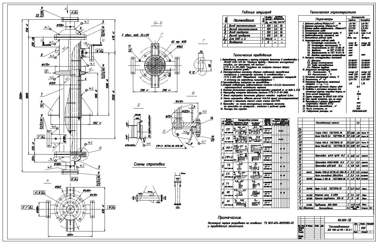 альфалаваль теплообменник m6m fg