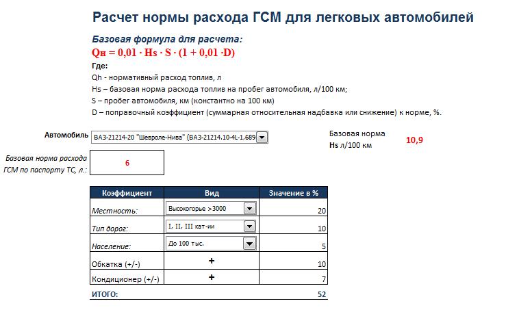 нормы пробега служебного автотрансорта Управления статистики предприятий