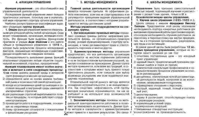 Территориальное Общественное Самоуправление Шпаргалки К Экзамену