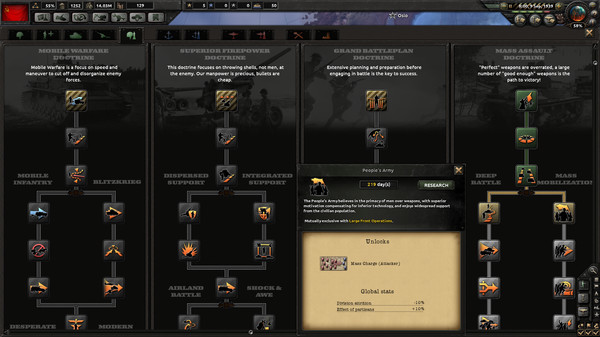 Hearts of Iron IV: Colonel Edition Upgrade Pack STEAM