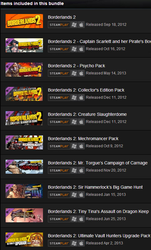 Borderlands 2 Game of the Year GOTY(Steam Gift/ RU CIS)