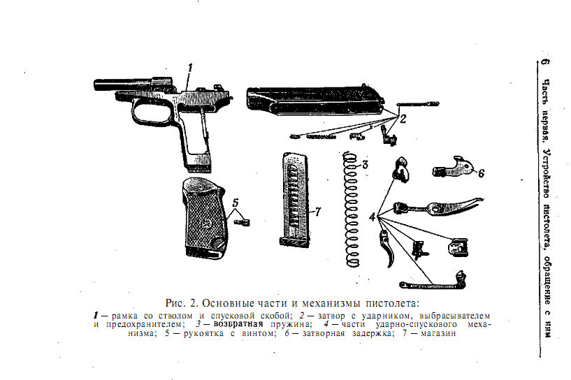 eBook 9mm pistol Makarova.PM Moscow 1968