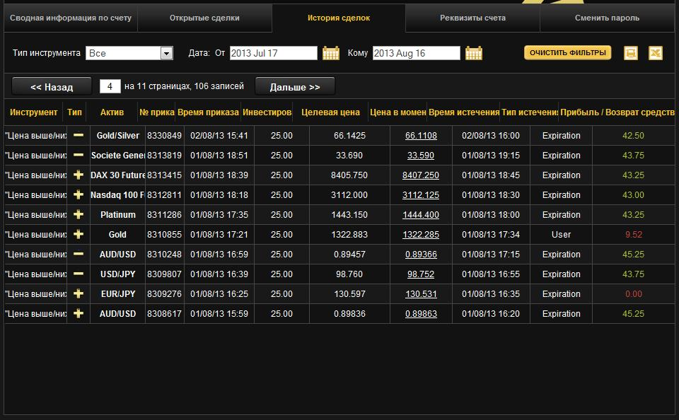 Binary Options earn real.