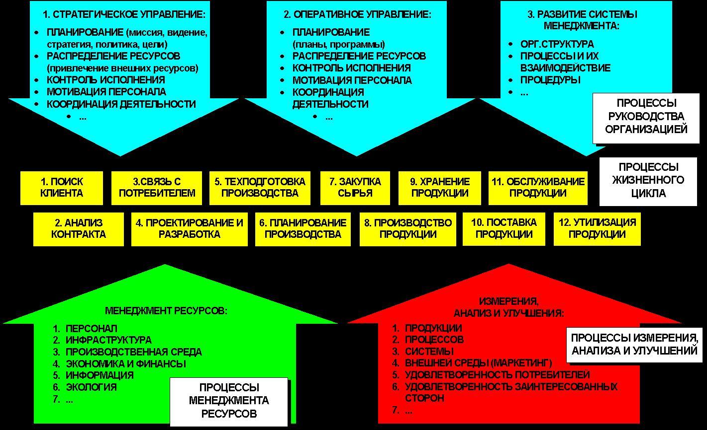 shop Concise Encyclopedia of Semiconducting Materials