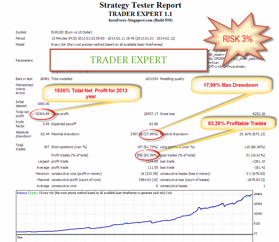 TRADER EXPERT 1.2 PREMIUM (monitoring of the account)