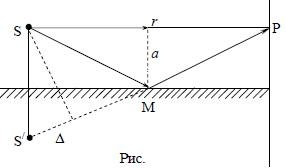 14. The light source S (λ = 0,6 mm) and a flat mir