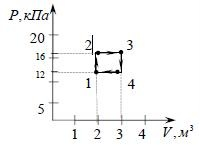 35. An ideal diatomic gas, containing a quantity of sub