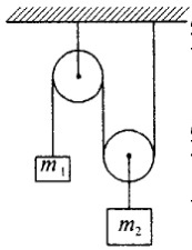 84. The figure shows the system blocks which are suspen