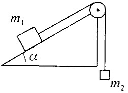 85. In setting the figure the angle α inclined pla