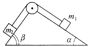 86. The apparatus angles α and β with the hor
