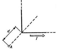 13. infinitely long conductor with current I = 50 A is