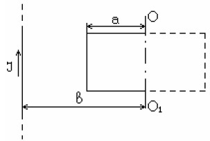 21. A square frame with side wire and a conductor with