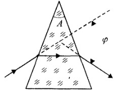 39. The figure shows a symmetrical beam in the course o