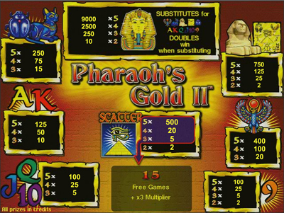 Pharaohs Gold slot machine casino Masvet 2 NEW