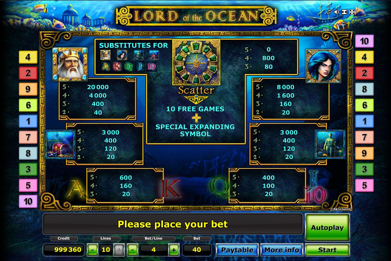 online casino mit startguthaben ohne einzahlung 2018