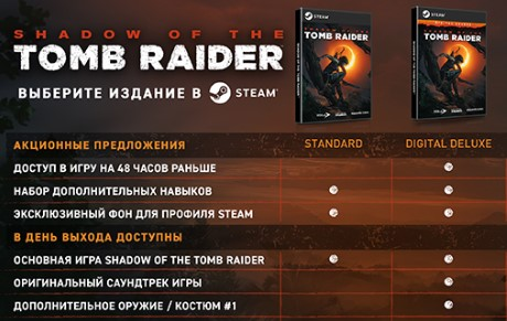 Shadow of the Tomb Raider Digital Deluxe Edition/RU+CIS