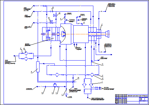 Lubrication schematic centrifugal charging pump PN 1500