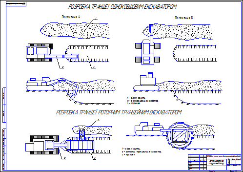 Schematic - digging work for pipelining pipe branch