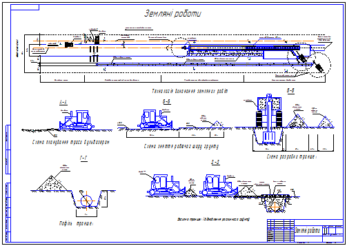 Schematic of digging work during pipelining