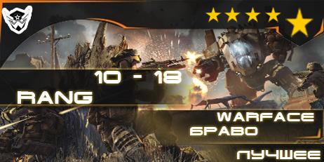 Купить Warface от 10 до 18 ранга Сервер Браво