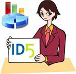 Контекстная реклама ID5.ru - ПРОМО код на 10 рублей.