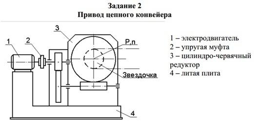 Привод конвейера цепной расчет ленточного конвейера примеры