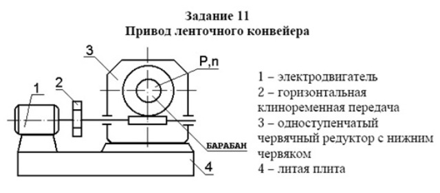 Привод конвейера описание жкт как конвейер