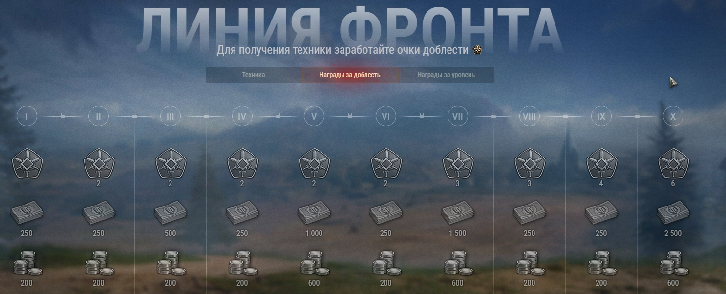 only rus server