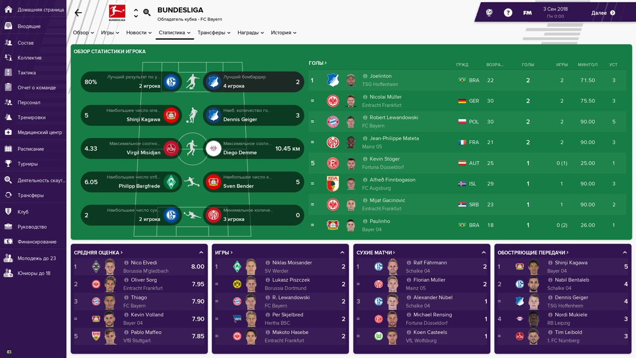 Football Manager 2019 + Touch (STEAM KEY / RU/CIS)