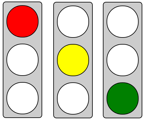 JS script of the traffic light