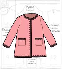 Pattern of a smart coat for girls