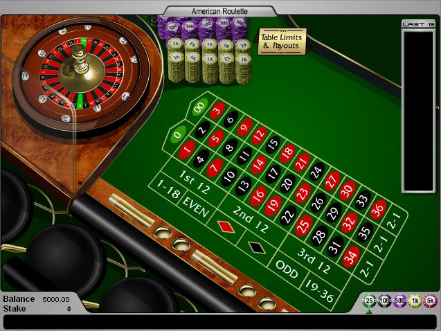 American Roulette - the source code for online casinos