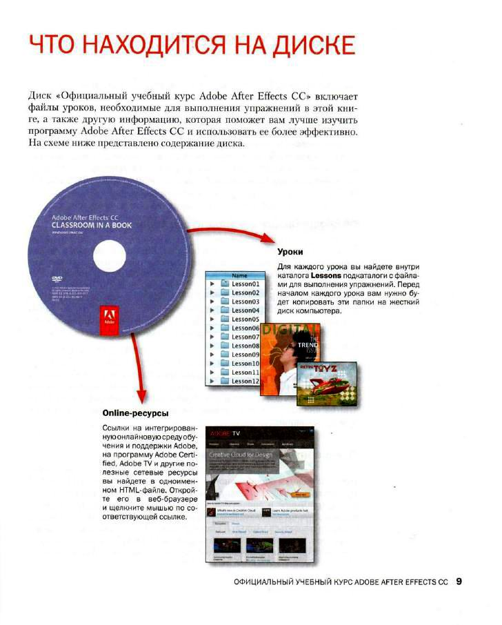 download Content Management in der