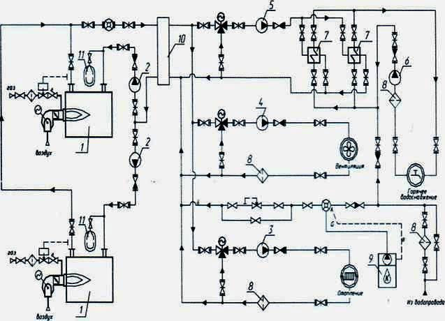 газоснабжение котельной тепловой мощностью 450квт для отопления торгового комплекса