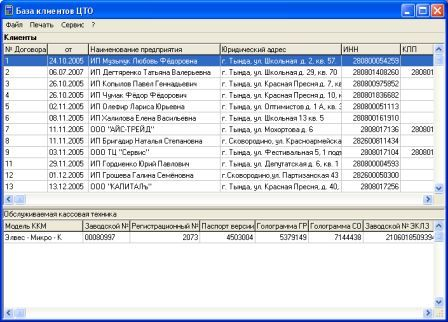 Work Base CTM - program for automation TEC