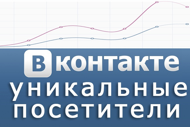 Unique visitors to the VKontakte group. Service month