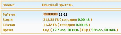 ACCOUNT KINOZAL.TV (KINOZAL.TV) 300 GB