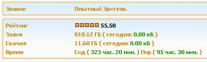 ACCOUNT KINOZAL.TV (KINOZAL.TV) 800 GB