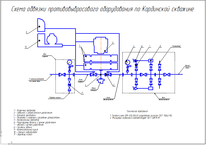 buy diagram of piping of blowout preventer equipment and download Cameron Blowout Preventer Diagram diagram of piping of blowout preventer equipment