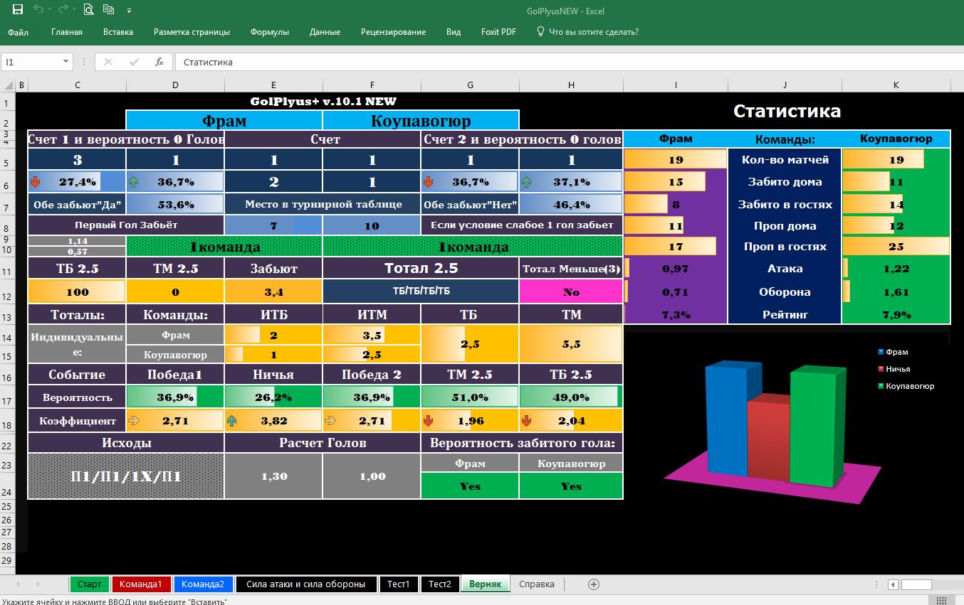 Онлайн программы для прогнозов на спорт [PUNIQRANDLINE-(au-dating-names.txt) 31
