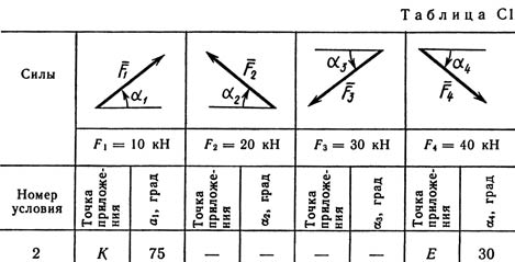 Solution C1 drawing 0 Condition 2 (version 02) Targ 1989