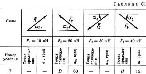 Solution C1 drawing 0 condition 7 (version 07) Targ 1989