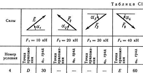 Solution C1 Figure 1 condition 4 (Option 14) Targ 1989