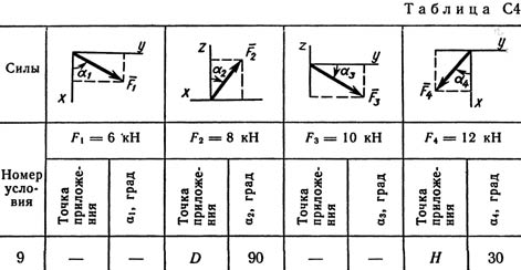 Solution of the C4 Figure 2 conv 9 (Var 29) Targ SM 1989