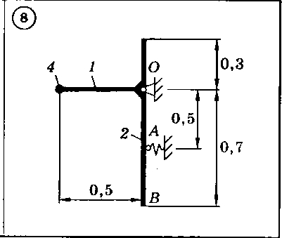 Solution of the D 7 (reference 1) Option 08 Dievskaya V