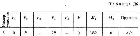 Решения задач тарг 1988 задачи и их решения javascript для начинающих
