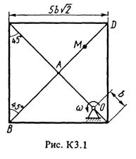 K3 Option 14 on the theoretical mechanics Targ SM 1983